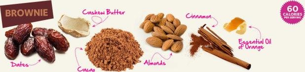 Brownie-ingredients-panel_02
